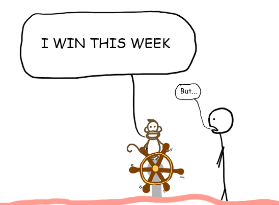 monkey-weekly-win